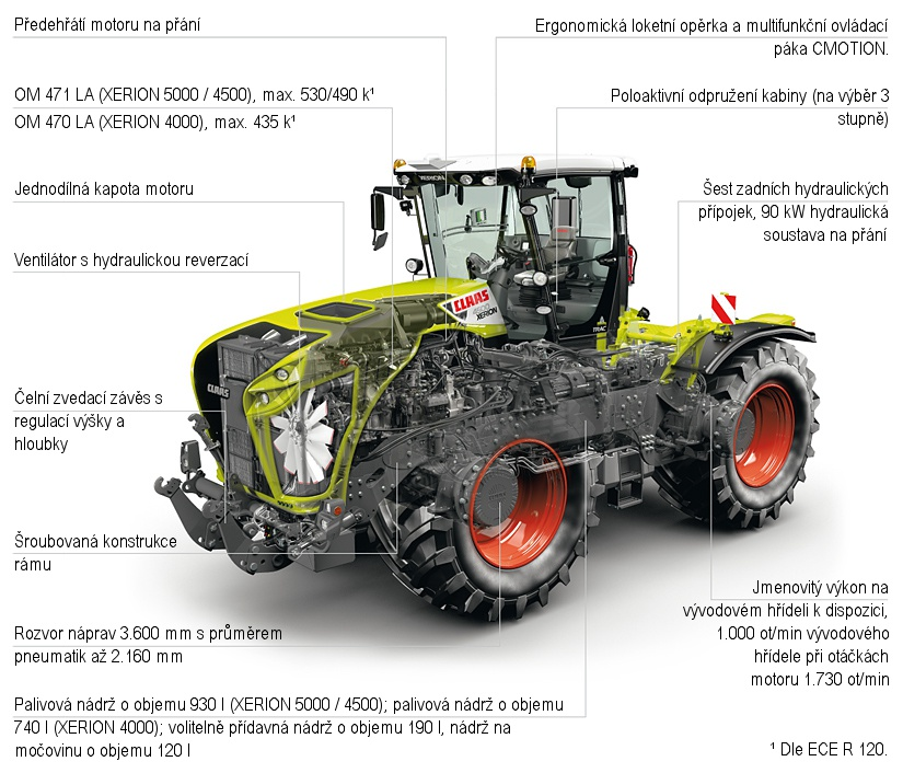 xerion-5000-text-s